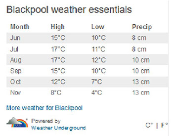 check weather in blackpool